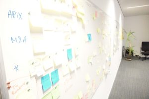 Image XeniT office wall of ideas